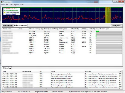 Process Lasso (x32) 8.0.6.4(系统优化) - 截图1