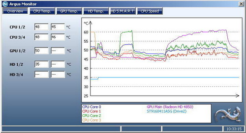 Argus Monitor 3.2.03.1665(计算机系统监控) - 截图1