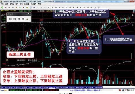赢顺云行情交易软件 6.7.185(操盘利器) - 截图1