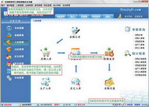 易特进销存管理软件 6.9(进销存管理大师) - 截图1