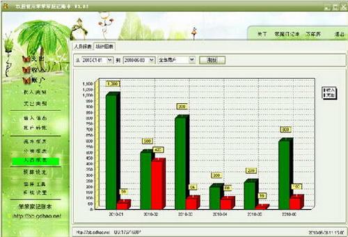 笨笨家庭记账本2015(家庭记账专家)绿色版 - 截图1