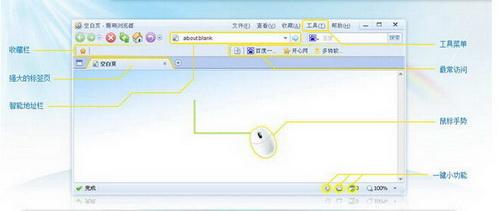 2345王牌浏览器 6.0 Build 7505(绿色浏览器)官方版 - 截图1