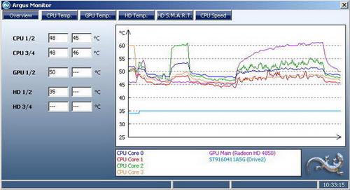 Argus Monitor 3.2.04(计算机系统监控工具) - 截图1