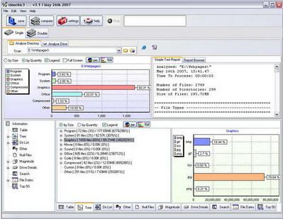 Xinorbis 6.2.4(硬盘信息分析工具) - 截图1