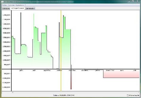 Yapbam 0.18.3(银行帐目管理专家) - 截图1
