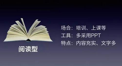 阅读型PPT