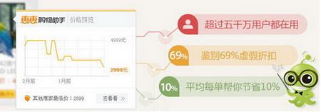 惠惠购物助手 4.2.4(网购神器) - 截图1