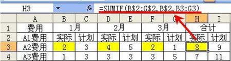 计算费用表中的计划和实际合计数。
