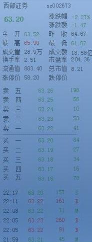 迷你桌面股票 6.2(股票查看软件) - 截图1