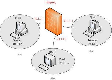 如何保护内网安全,内网安全的保护,内网安全