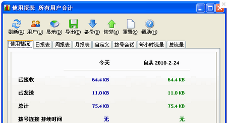 NetWorx V5.4.2中文免费版(网速监测) - 截图1