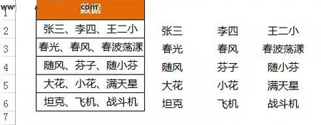 数据分列,将B列数据按顿号进行分列。