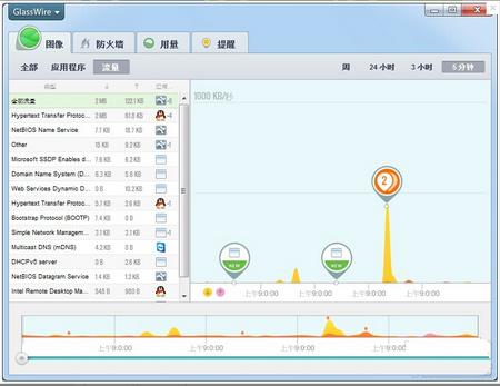 GlassWire V1.1.32.0官方版(网络防火墙) - 截图1