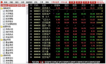 齐鲁证券通达信 V9.40官方版(证券分析工具) - 截图1