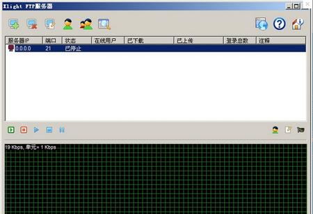 Xlight FTP V3.8.5.1中文版(FTP服务器) - 截图1