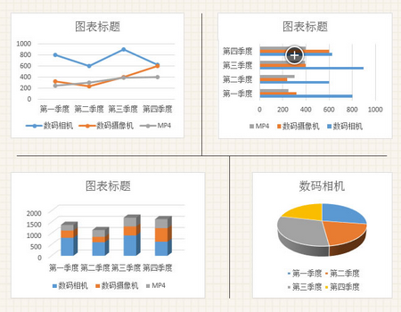 Excel创建图表的方法