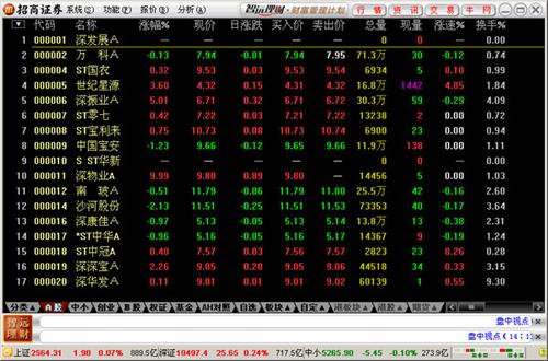 招商证券软件 2.48 官方版(理财软件) - 截图1
