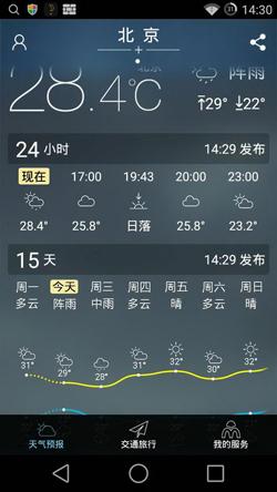 美天气V3.1.2官方版for Android(天气预报) - 截图1
