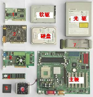 电脑硬件维护保养知识大全