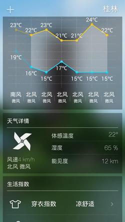 最美天气V3.06.005.20160312正式版for Android(天气预报) - 截图1