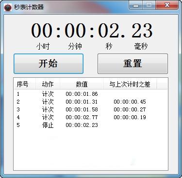 海鸥秒表计时器 v1.0 绿色版 - 截图1