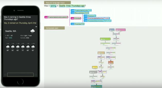 Siri发明者再创新品 比Siri更强大的聊天机器人Viv横空出世