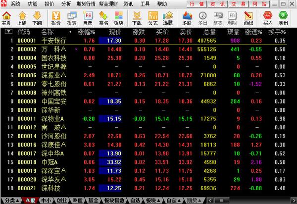 华泰证券通达信合一版 V6.37 - 截图1