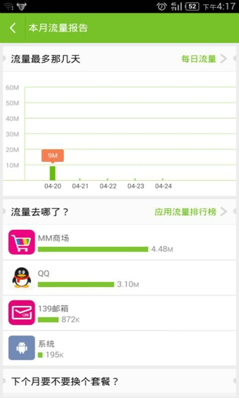 MM商场 for Android v5.5.0 - 截图1