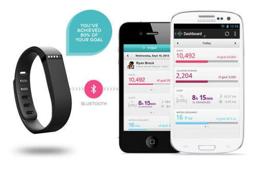 Fitbit电子支付Apple Pay