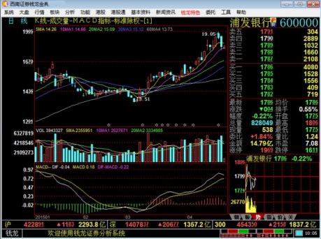 西南证券钱龙金典版 v8.0 - 截图1