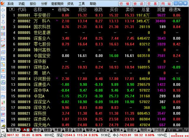 华安证券通达信官方版 v6.30 - 截图1
