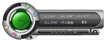 AVC格式转换教程