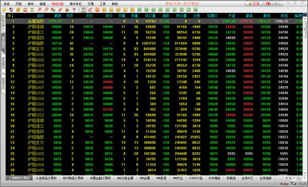 南华期货模拟交易软件官方版 v5.2.1 - 截图1