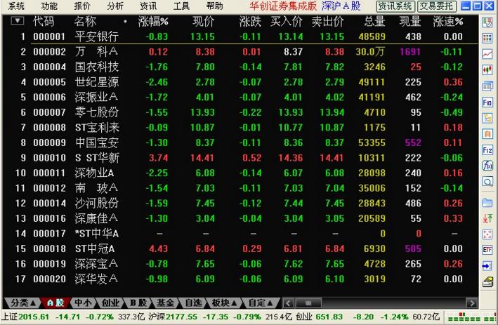 华创证券通达信分析软件正式版 V5.764 - 截图1