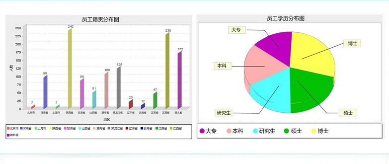 人事人才统计报表数据处理系统 v2.02 - 截图1