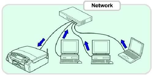 不同网段间打印机共享
