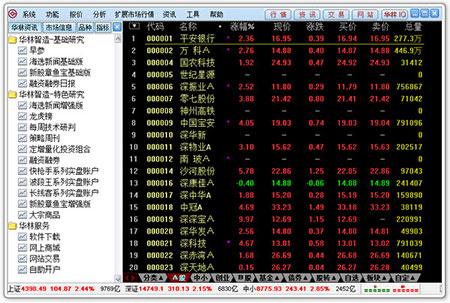 华林证券合一版 v6.38 - 截图1