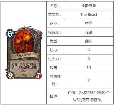 炉石传说比斯巨兽卡牌分析