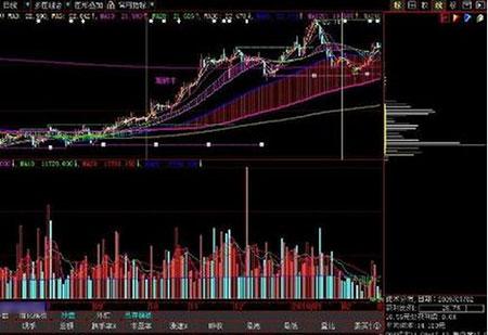 海通证券大智慧官方版 v7.06.12.0417 - 截图1