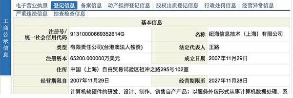 上海智奥一号店信息技术有限公司