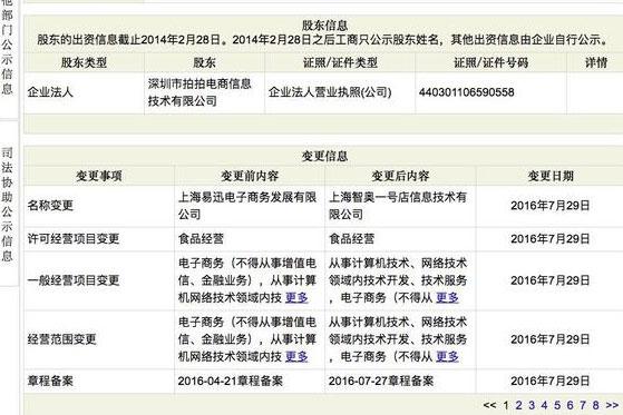 上海易迅电子商务发展有限公司