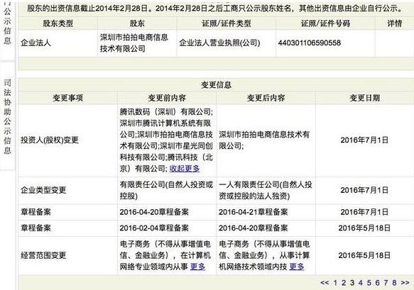 上海易迅电子商务公司更名