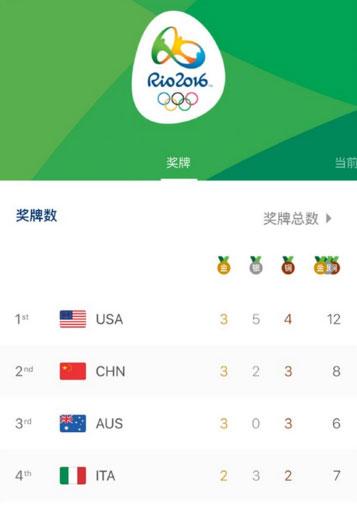 尴尬的中国国旗2