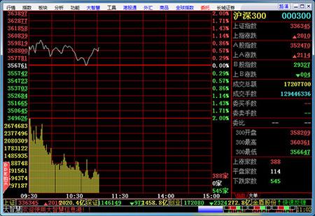 长城证券大智慧官方版 v5.98.2660 - 截图1