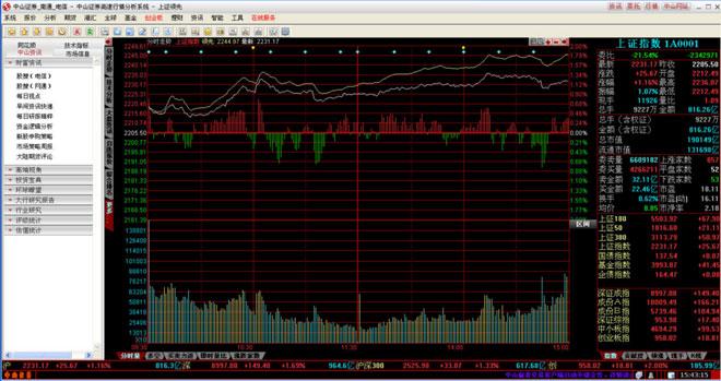 中山证券赢者专业版 V2016.07.23 - 截图1