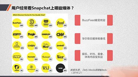 假如微信做视频:Snapchat是最佳参考对象4