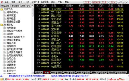 华宝证券官方版 v7.59 - 截图1