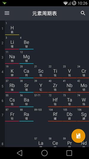 元素周期表安卓版 v0.1.1 - 截图1