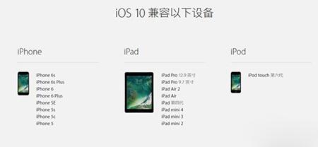 ios10正式版更新时间内容介绍2
